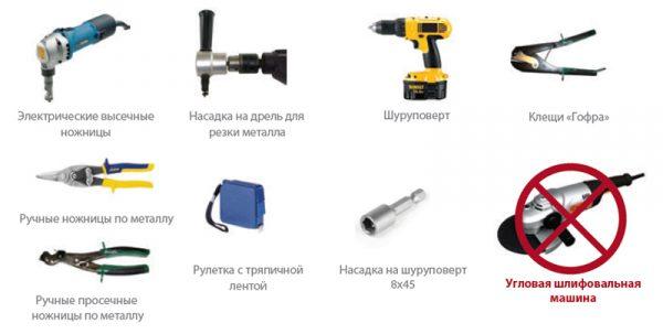 Инструменты для резки металлопрофиля