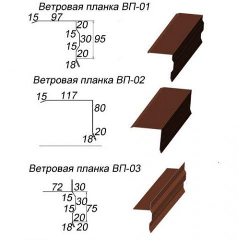 Стандартные размеры фасонных доборных элементов
