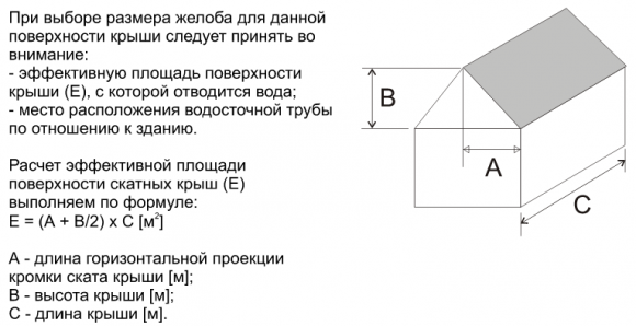 Правила расчета сечения водосточного желоба