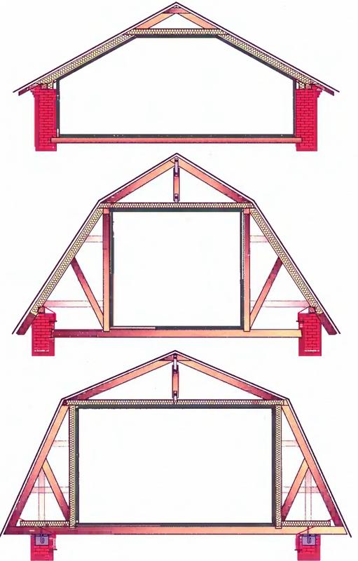 Популярные разновидности каркаса для мансардных крыш