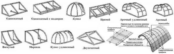 Виды конструкций из поликарбонатного пластика