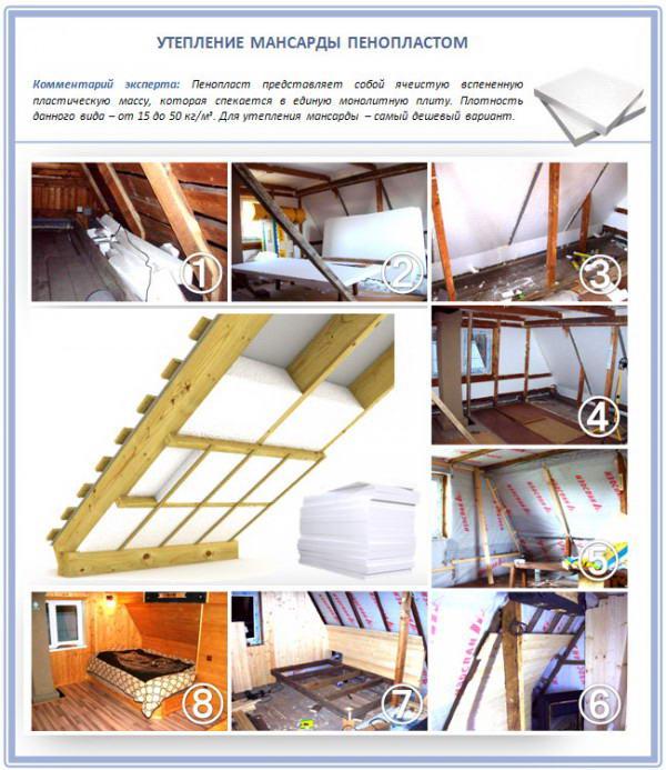 Способы утепления крыши изнутри