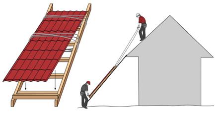 Схема подъема листов на крышу