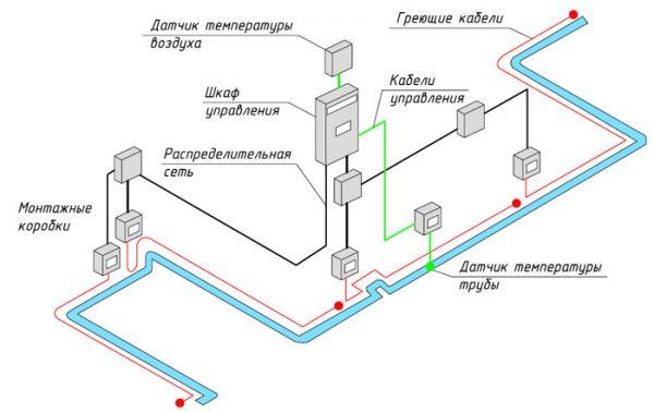 Устройство системы антиобледенения