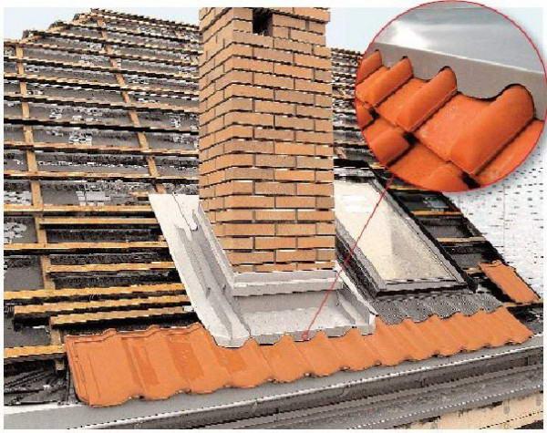 Создание опалубки для изоляции цели между трубой и крышей с помощью раствора