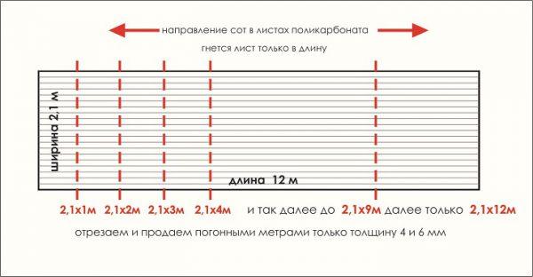 Стандартные размеры