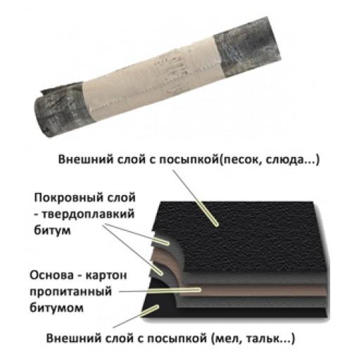 Конструкция битумного покрытия подкладочных марок