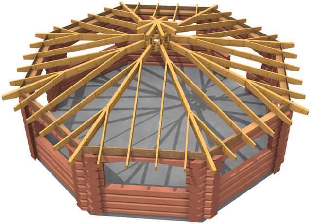 как покрыть круглую крышу