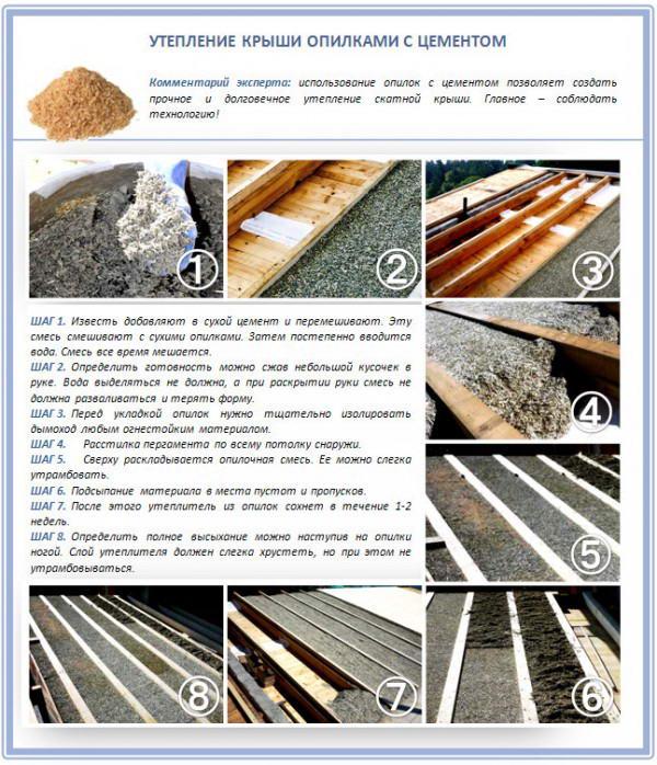 Технология термоизоляции крыши смесью глины и древесной стружки