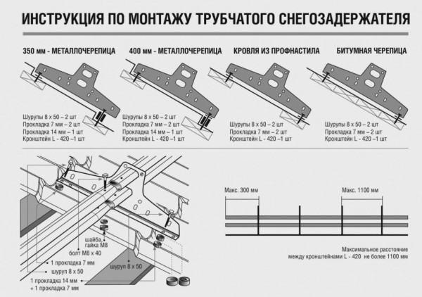 Инструкция по монтажу трубчатых снегорезов на металлочерепицу
