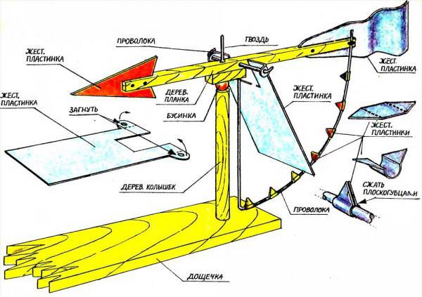 Устройство ветряка для измерения направления и силы ветра