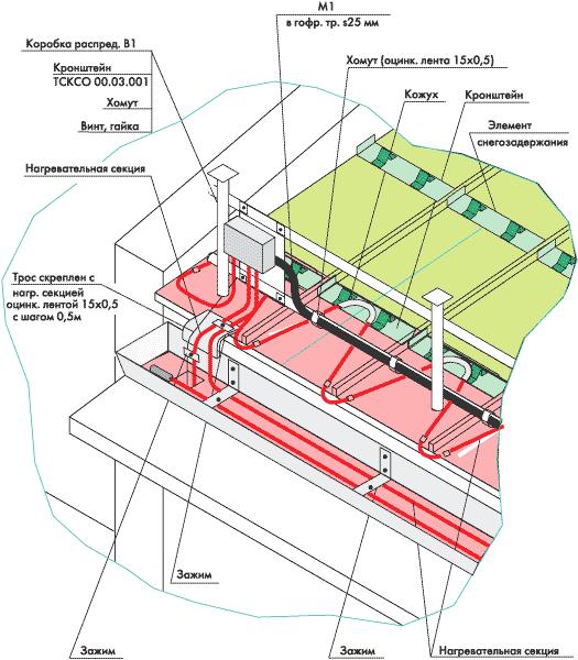 Схема крепления нагревательного кабеля