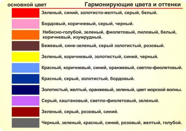 Сочетающиеся цвета