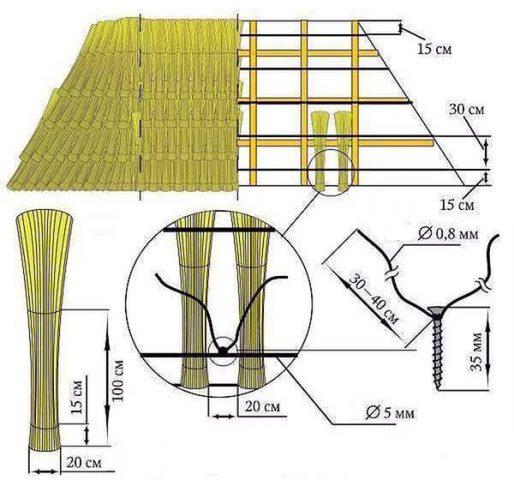 Схема укладки камыша