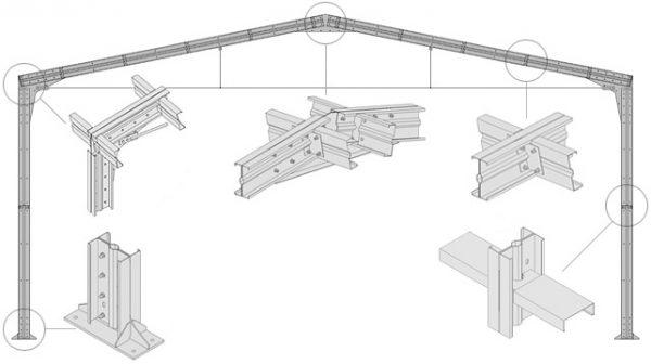 Основные узлы металлического стропильного каркаса