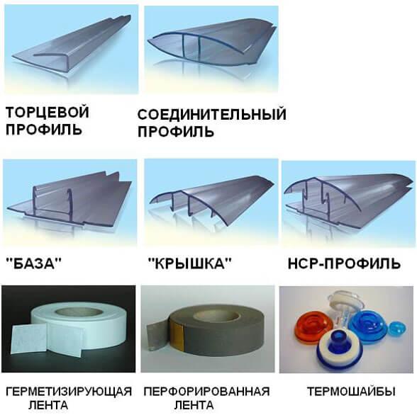 монолитный поликарбонат для крыши толщина