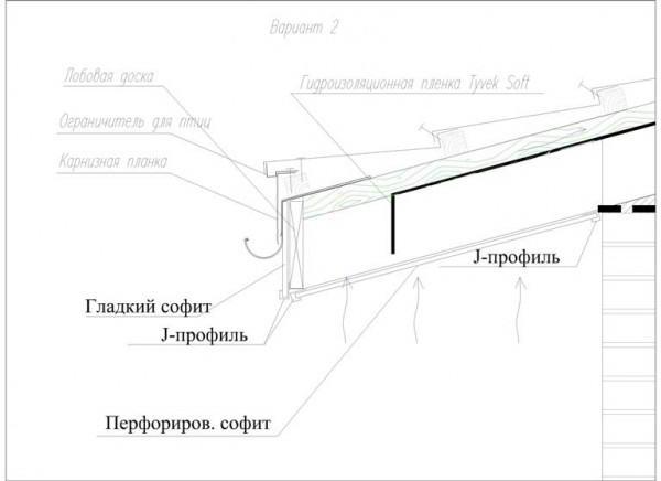 Схема диагонального метода подшивки