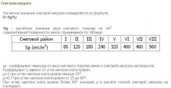 Зонирование регионов России по величине выпадающих осадков в зимне время