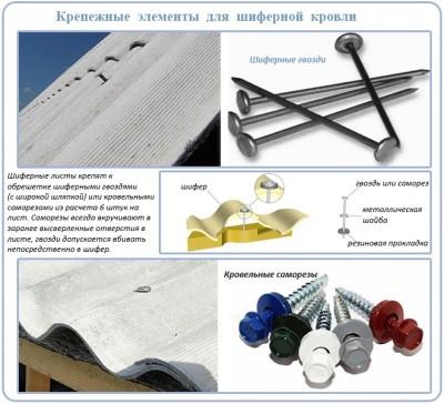 Крепежные элементы для шифера