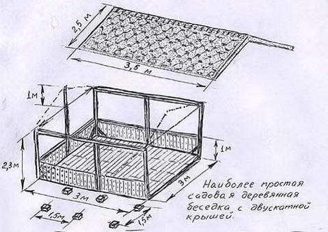 Схема простого проекта беседки с двухскатной крышей