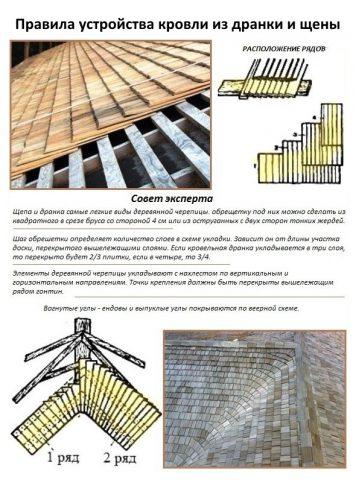 Особенности крыши из деревянной черепицы