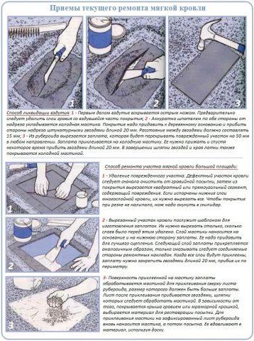 Технология точечного ремонта