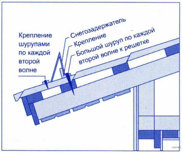 Схема установки уголкового снегобарьера