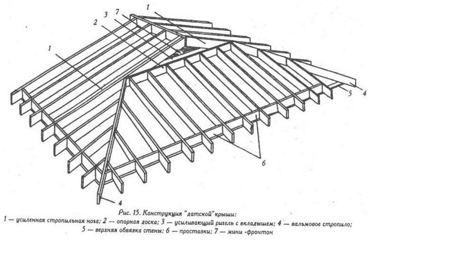 Висячая стропильная система полувальмовой крыши