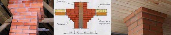 Схема кладки распушки дымоходной трубы