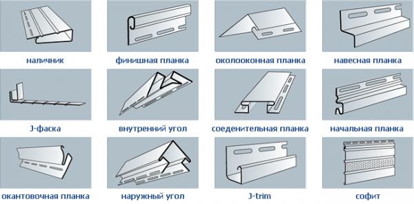 Полный комплект материалов для подшивки крыши с помощью софитов