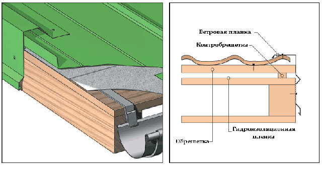 материал под профнастил на крышу