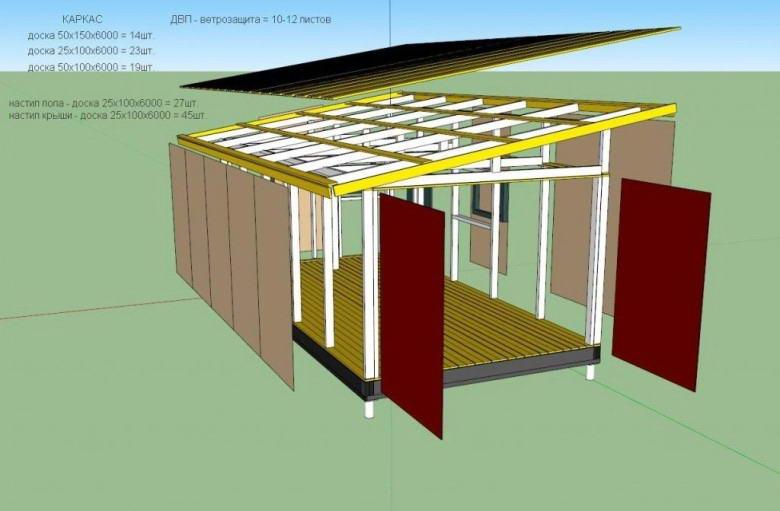Схема конструкции сарая с односкатной крышей