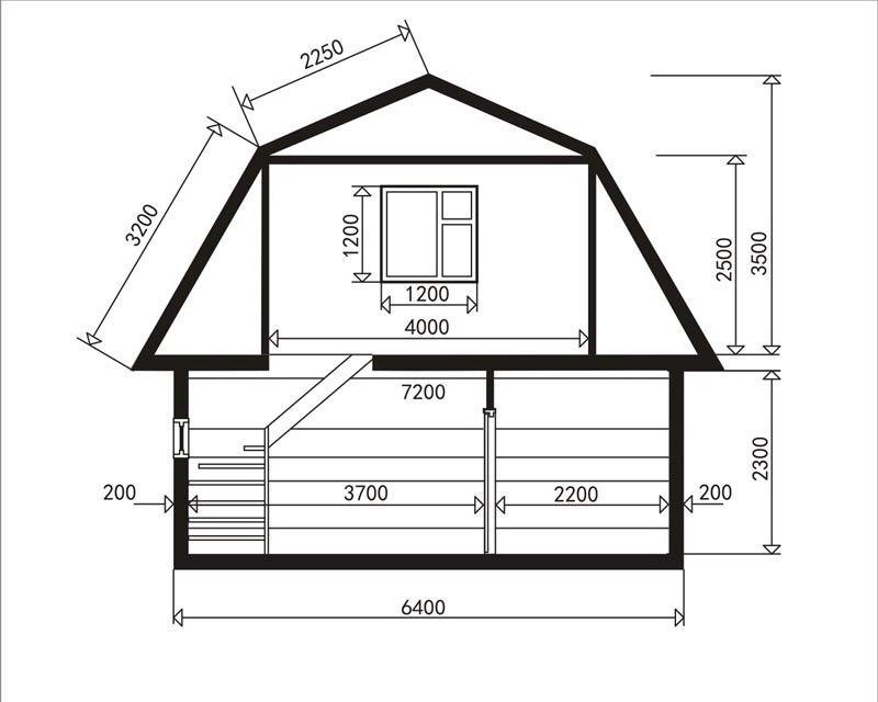 Проект ломаной двухскатной крыши с размерами