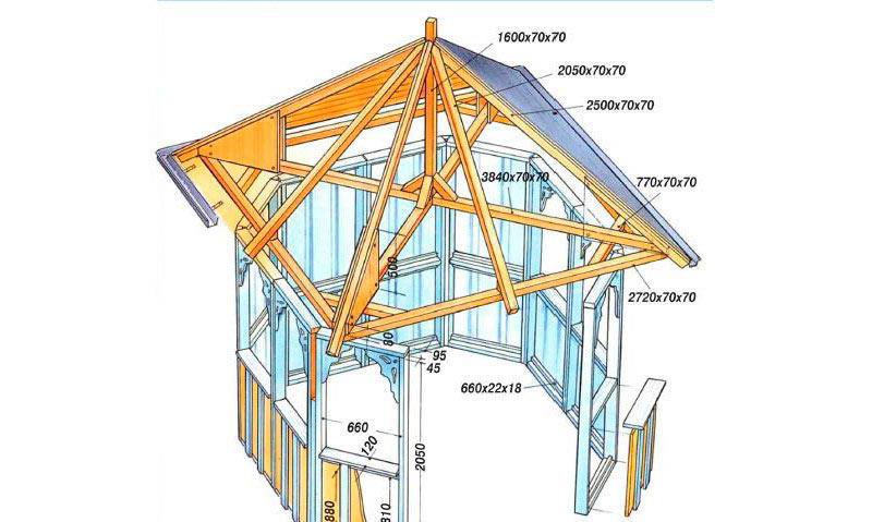 Проект четырехскатной шатровой крыши беседки