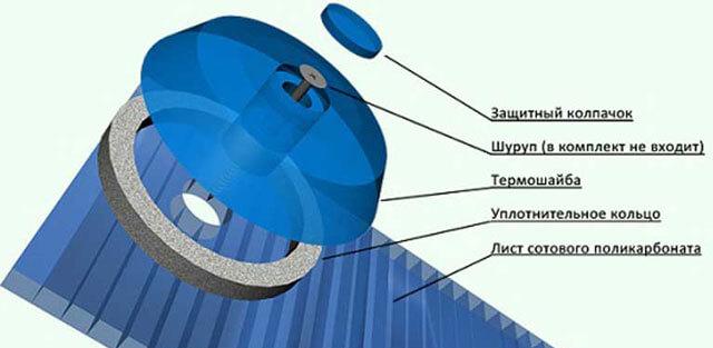 крепеж для поликарбоната к металлическому каркасу