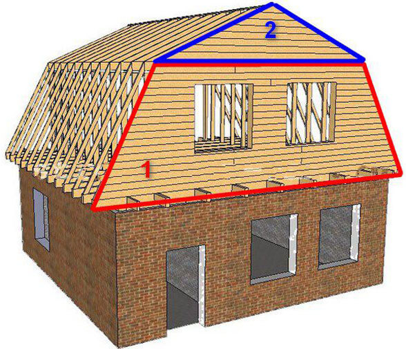 как рассчитать площадь фронтона крыши