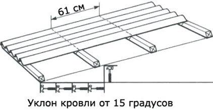как сделать крышу из ондулина своими руками