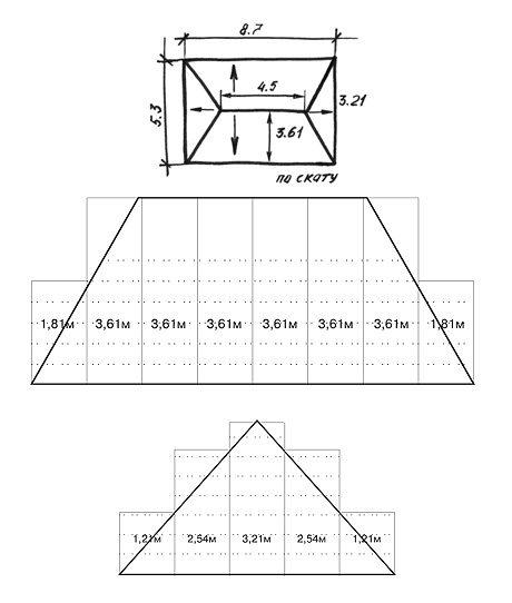 как рассчитать металлочерепицу