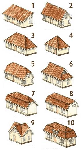 крыши стропила