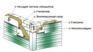 металлошифер