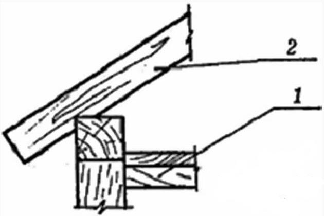 монтаж стропильной системы инструкция