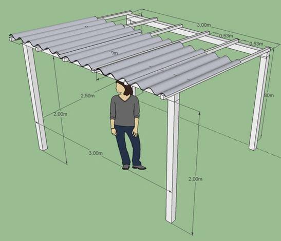 Опоры и крыша – альфа и омега любого навесного укрытия.
