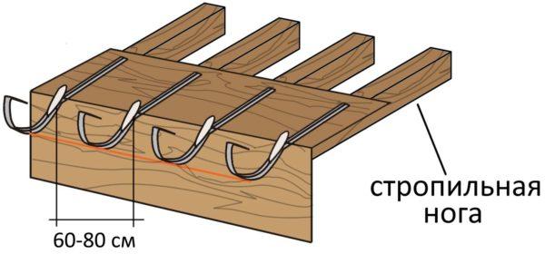Расчет кронштейнов производится, исходя из шага их установки