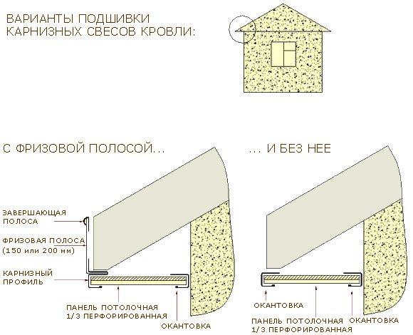 сайдинг для крыши