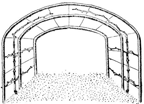 Схема арочного навеса
