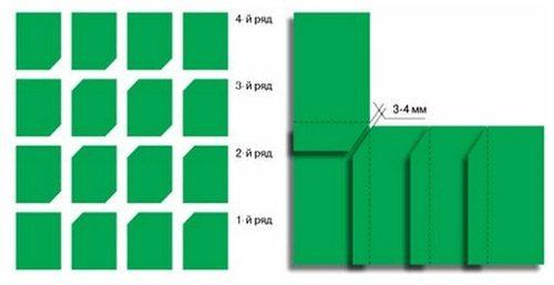 Схема укладки с обрезкой угла