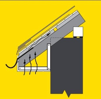ширина карниза крыши