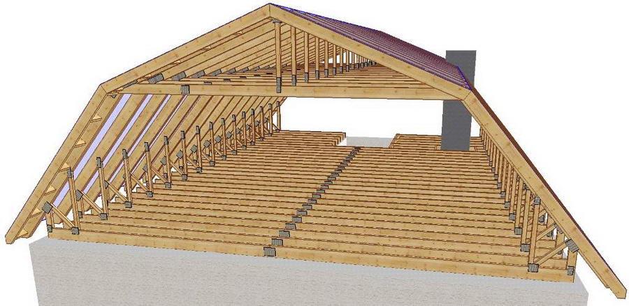 Стропильная система мансардной ломаной крыши