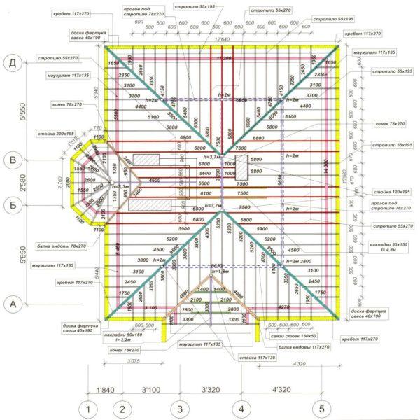 Стропильная система вальмовой крыши с мансардой.