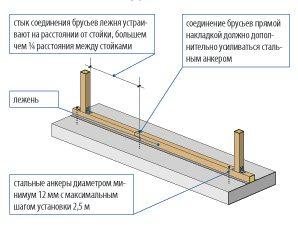 table_pic_att149093898311